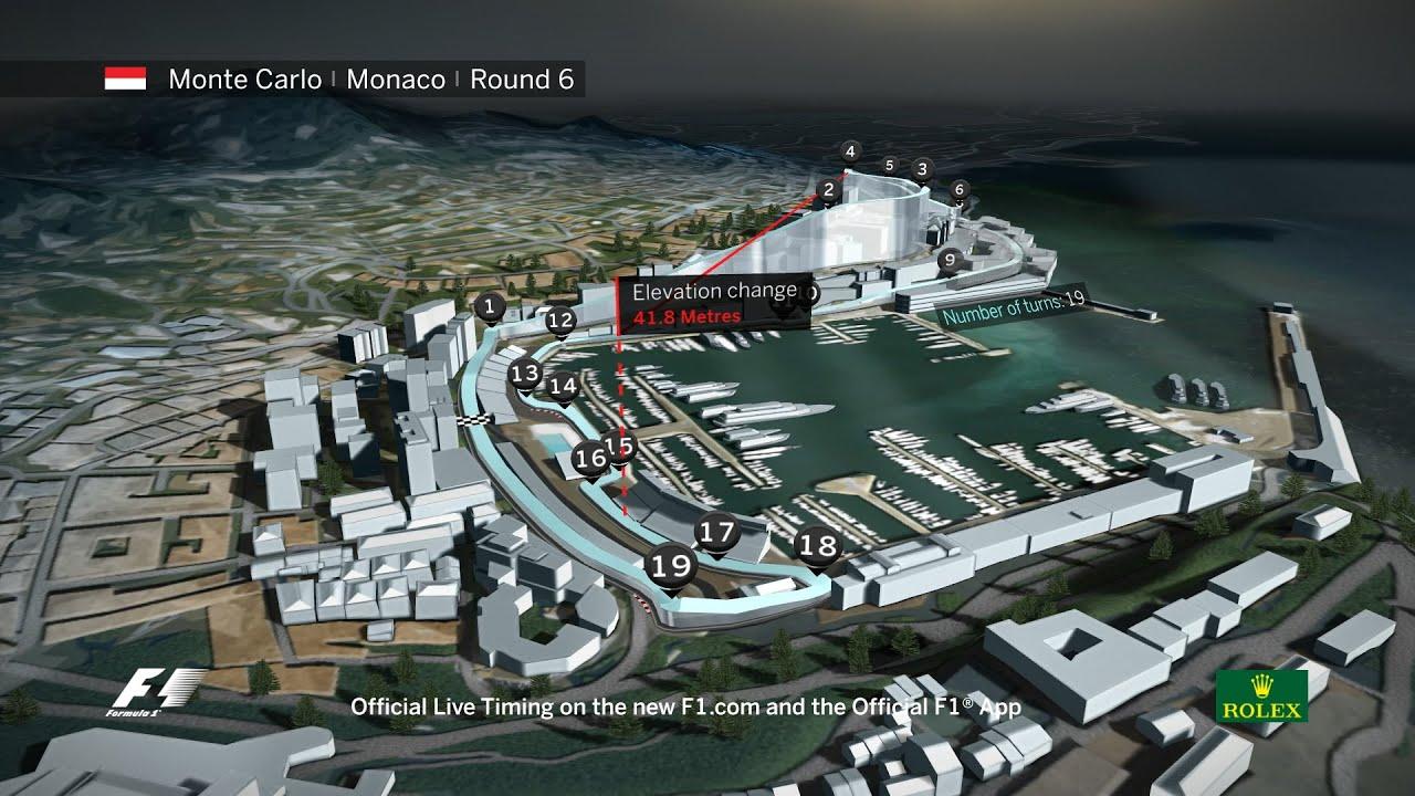 F1 Circuit Guide Monaco Grand Prix Youtube Game Show
