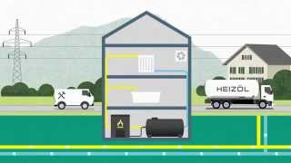 Wie funktioniert die Agro Energie Schwyz?