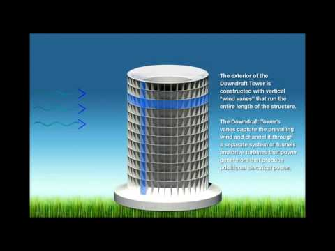 solar wind energy tower