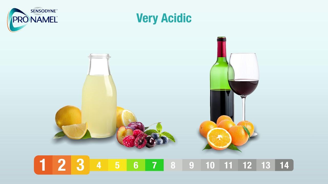 Causes of Acid Erosion: Acidic Foods and Drinks   Pronamel