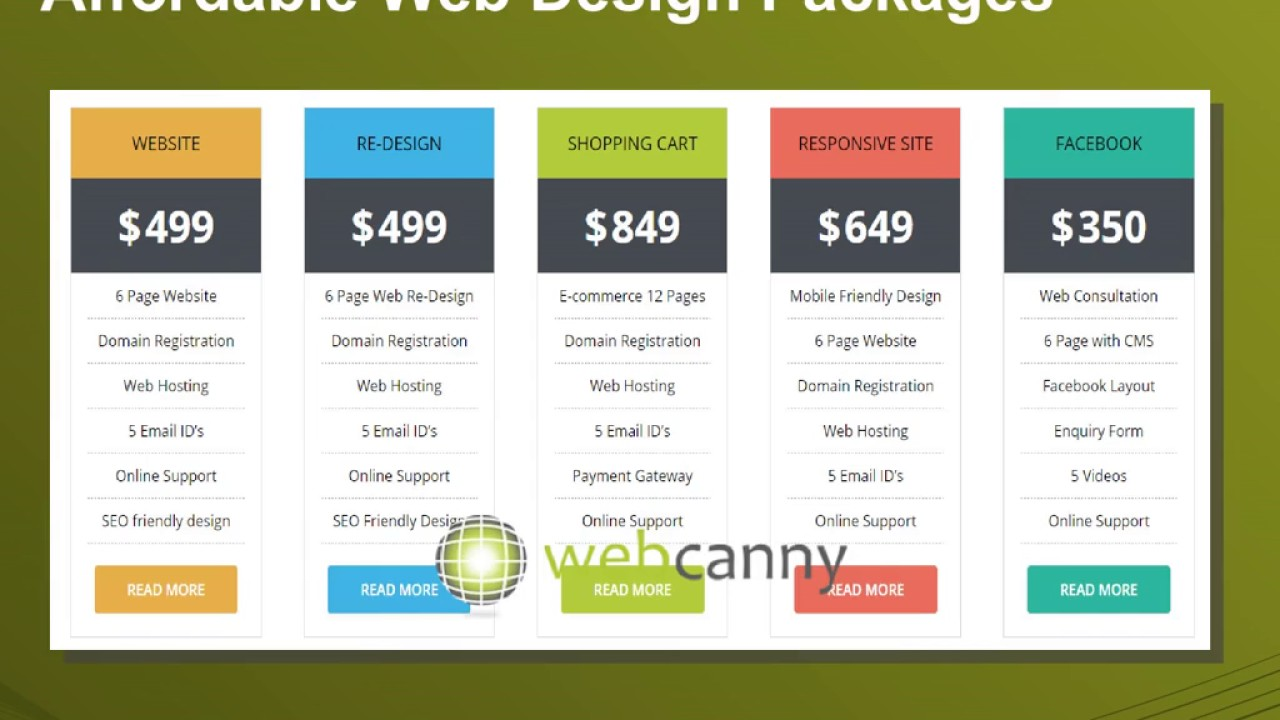 Affordable Web Design Packages Cheap Website Package Affordable Shopping Cart Package Youtube