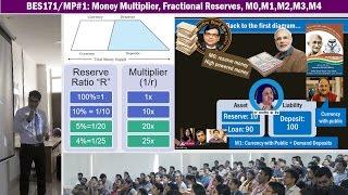 Monetary Policy#1: Money multiplier, Fractional Reserve, High Powered v. Narrow v. Broad Money