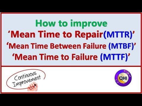 Understand 'MTTR', 'MTBF' & 'MTTF' –Video from 'Quality HUB India'