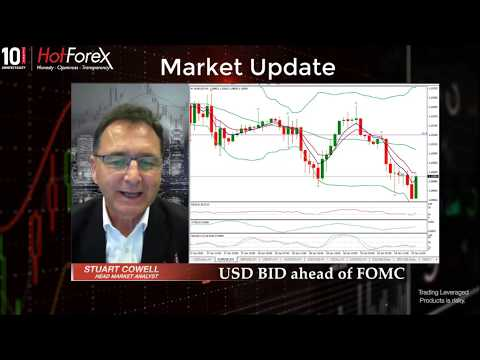 usd-bid-ahead-of-fomc-|-january-29,-2020