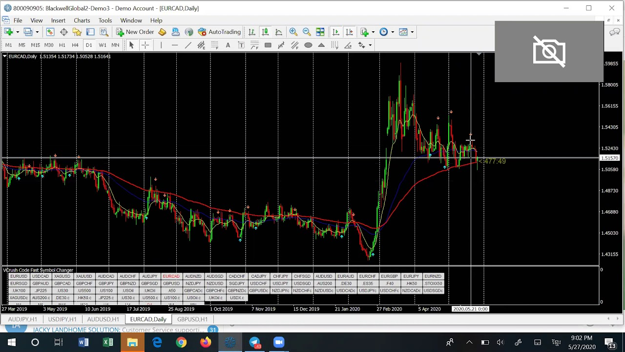 Forex A free online Forex trading course.