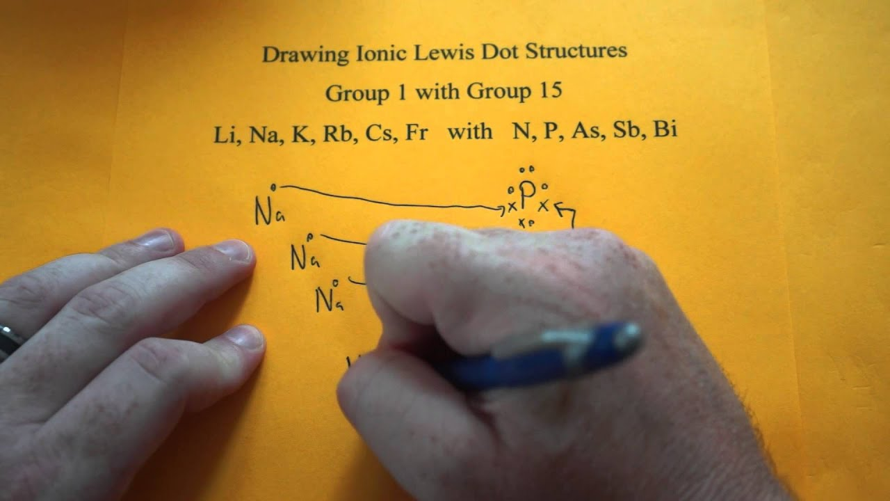 Drawing Ionic Lewis Dot Structures  Group 1 And 15