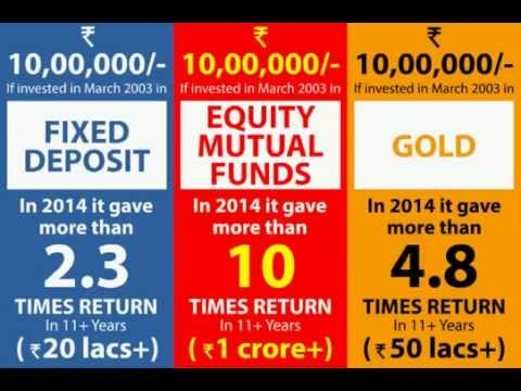 Race between Bank FD. Gold & Mutual Fund