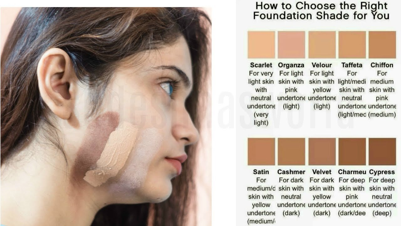 How To Choose Right Foundation Shade In Hindi Demo