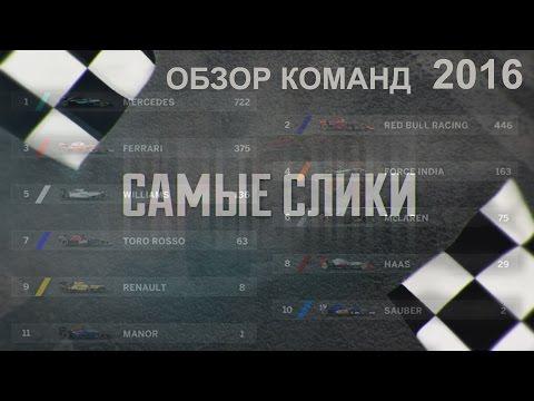 Формула 1 Топ команд сезона 2016 Самые слики
