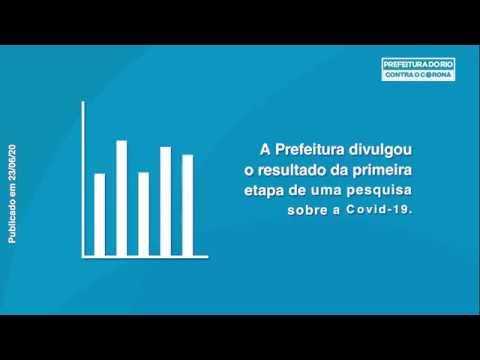 CORONAVÍRUS | Pesquisa revela dados sobre Covid-19 no Rio