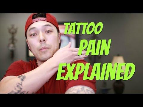 Tattoo Pain Explained!