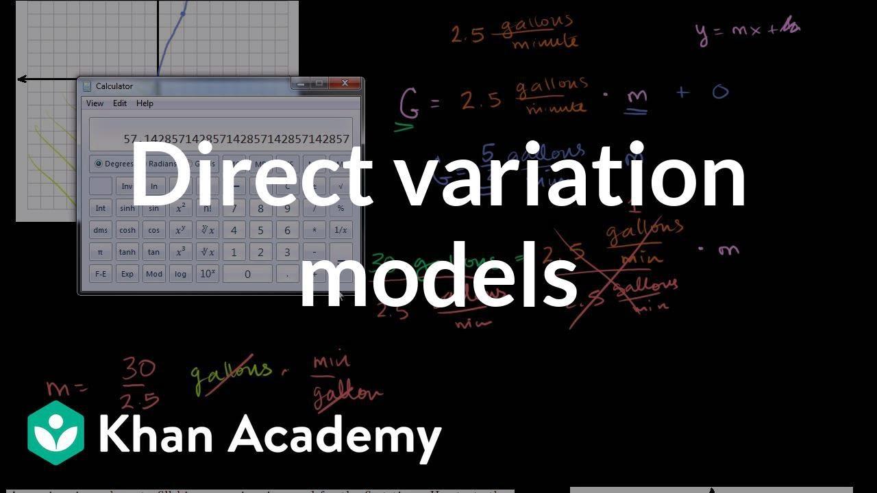 medium resolution of Direct Variation (videos