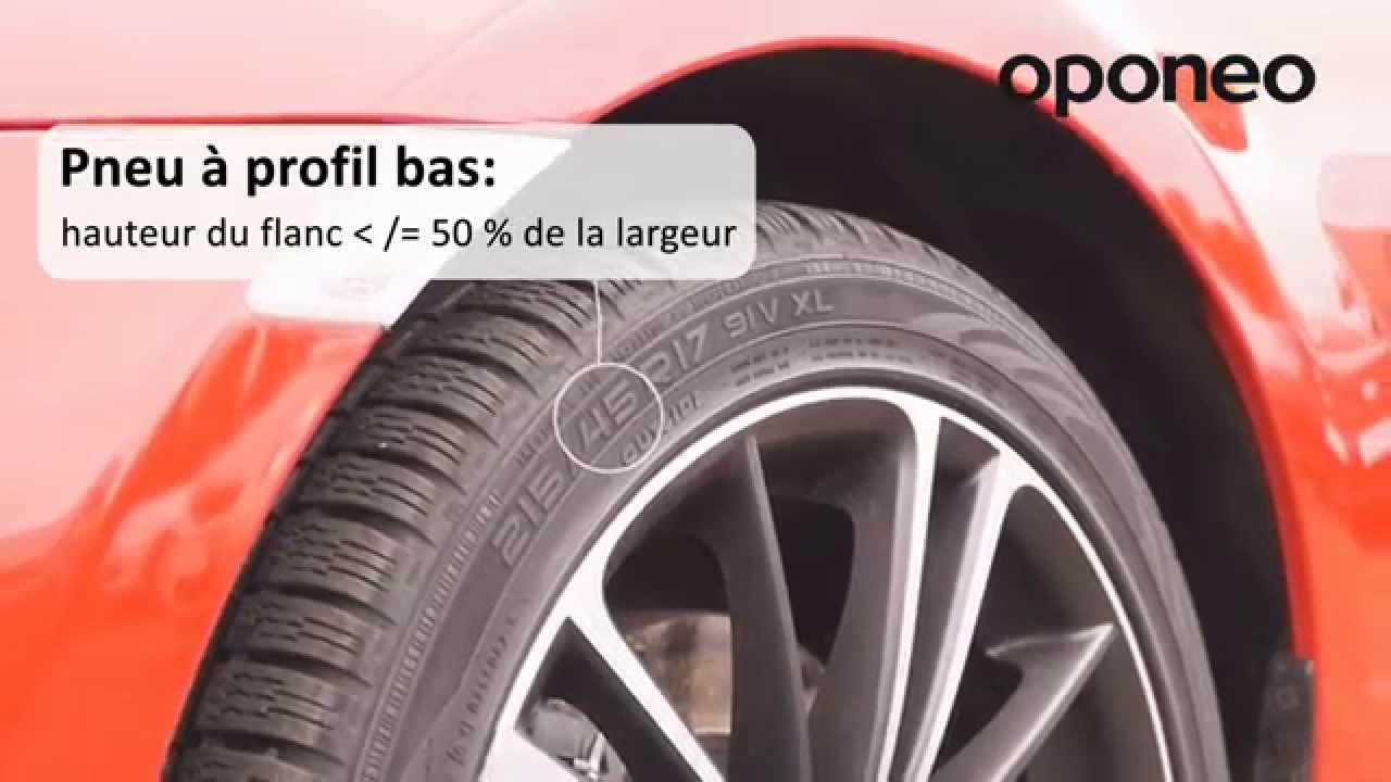 Idée De Photo De Profil pneus à profil bas - est-ce une bonne idée? ● manuel d`oponeo™