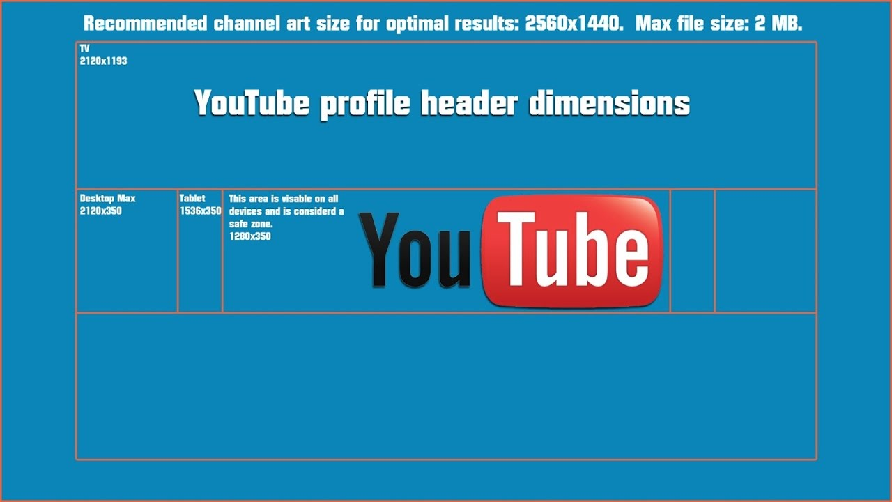 Design YouTube Channel Art Background With Adobe Photoshop ...