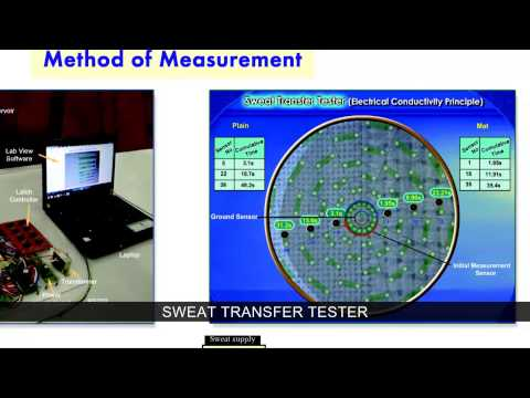 Moisture Management Tester - Fashion Technology Research Lab - Sona College of Technology, Salem.
