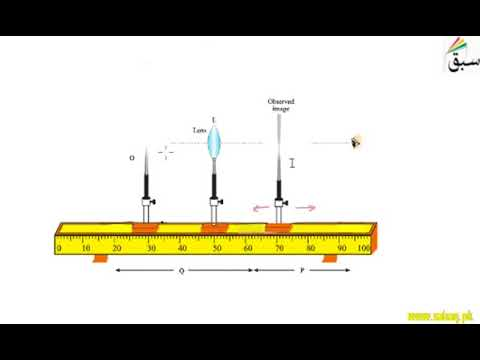 how to find proper length physics