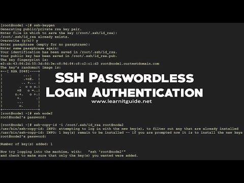 Configure SSH Password Less Login Authentication Using SSH Keygen On Linux