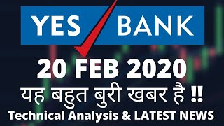 YES BANK Breaking News 20 FEB 2020 | YES BANK Share Price | YES BANK Technical Analysis