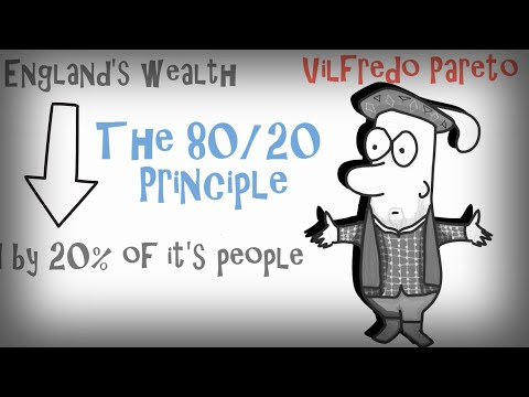HOW TO STUDY MORE IN LESS TIME - THE 80/20 PARETO RULE BY RICHARD KOCH | ANIMATED BOOK SUMMARY
