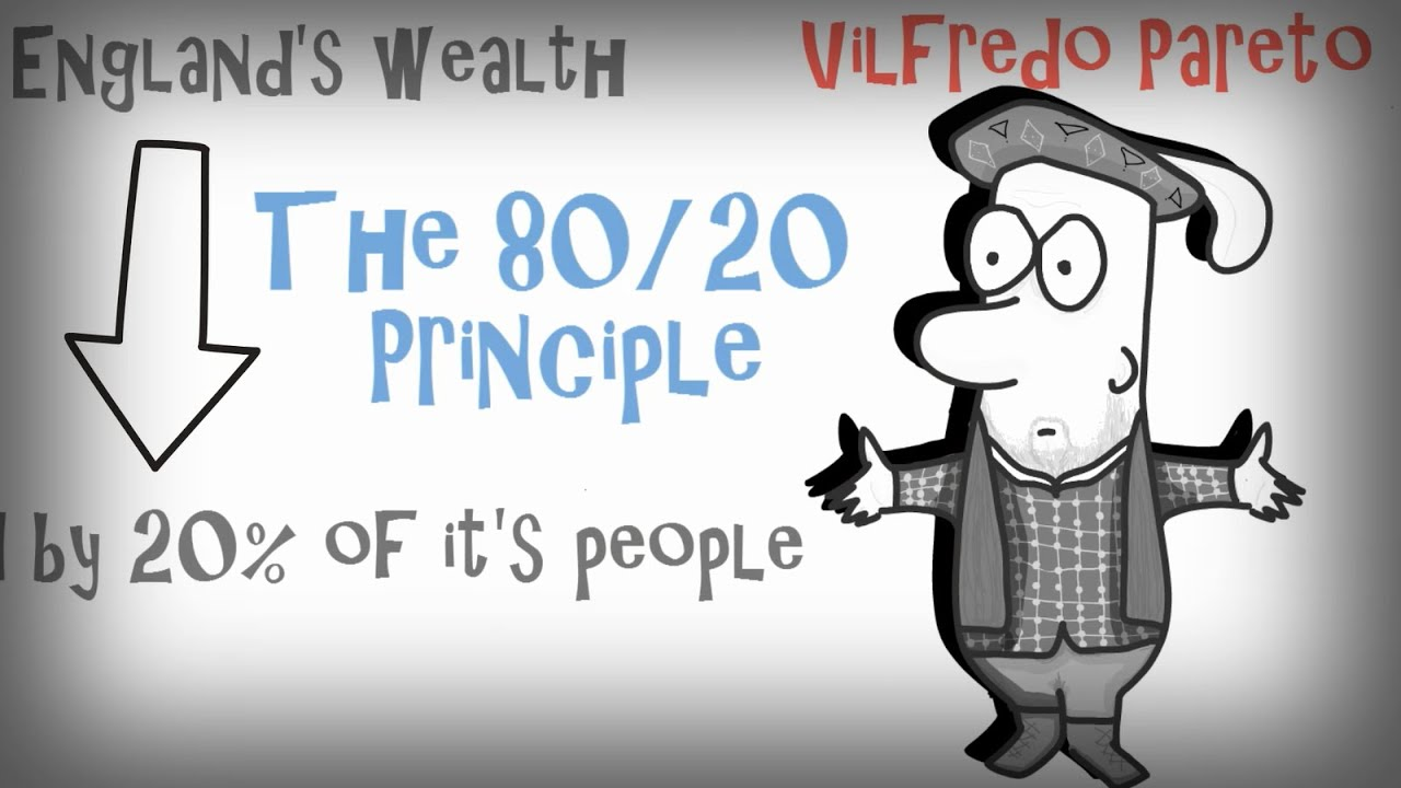 How to study more in less time the 80 20 pareto rule by for Koch 80 20 principle