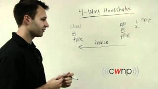The 4-Way Handshake (Marcus Burton, CWNP)