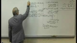 محاضرة 5: تحليل العلاقة بين التكلفة والحجم والربح - 2 (نقطة التعادل)