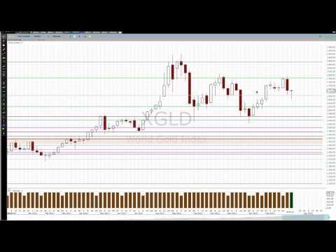 2012-03-10 Gold, Silber, Gold/Euro und Dollar-Index im Tages- und Wochenchart