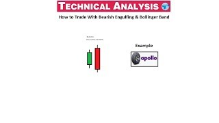 How to Trade With Bearish Engulfing Candle & Bollinger Band.