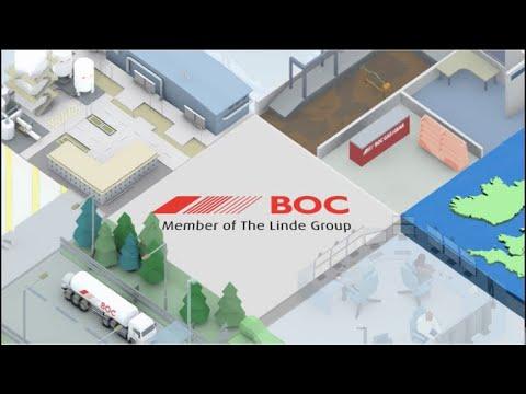 Boc On Line