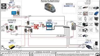 Diy Van Electrical Guide Build Your Knowledge Faroutride