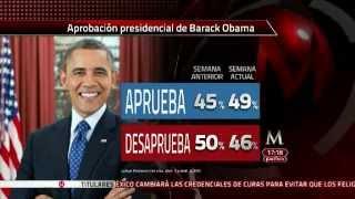 Abril-8 2015 Acuerdo sobre desarme nuclear en Irán y popularidad de Obama.