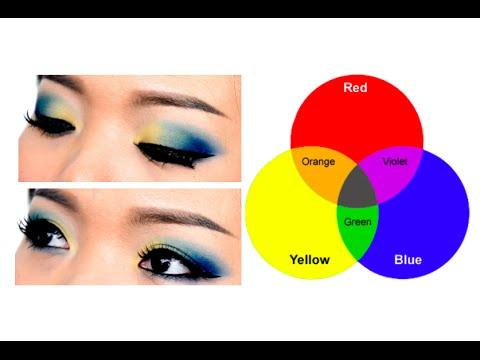Wearable Orange Eyeshadow Using Bhcosmeticaybelline Color Tattoo In Mango Tango Make