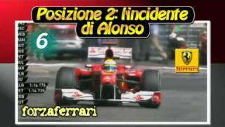 Baixar Mazzoni & Capelli Show Collection - Monaco 2010