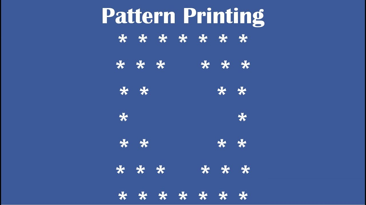 C Practical and Assignment Programs-Pattern Printing 10