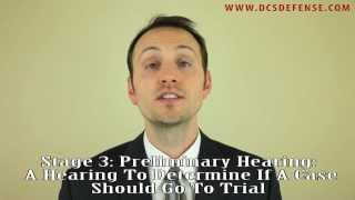 Stages Of A Felony Case - Preliminary Hearing 3 of 4