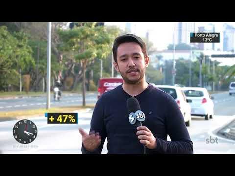 Caronas compartilhadas ajudam a reduzir custos de deslocamento | SBT Notícias (18/08/17)