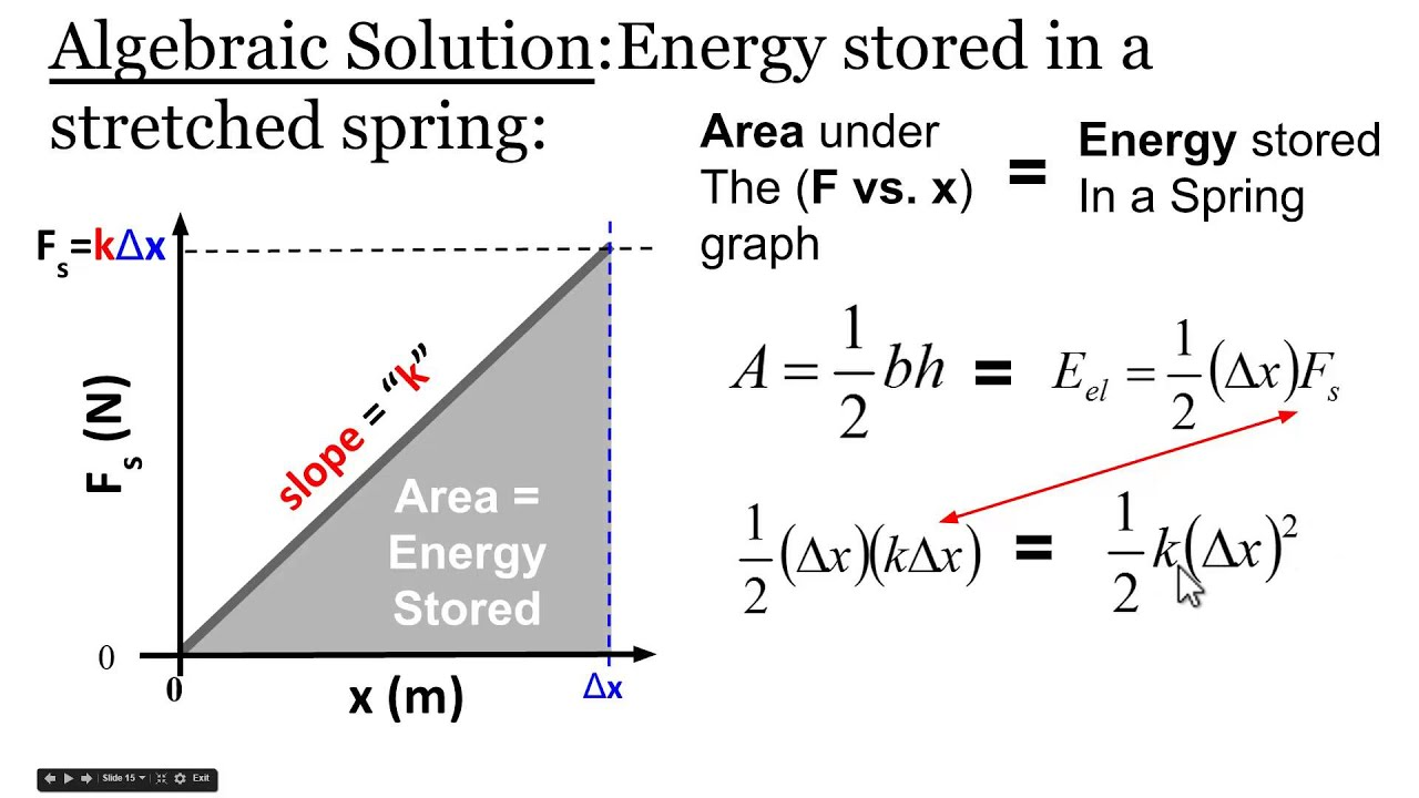 Video Notes  Part 3   Spring Potential Energy Or Elastic