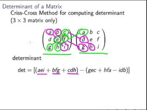 Determinant of a 3by3 Matrix using Criss Cross Method