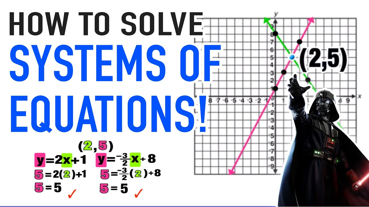 Solving Systems of Equations by Substitution - Sports and
