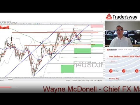 🔴 LIVE:  Foreign Currency (FX) Trading and Analysis Video - Forex.Today