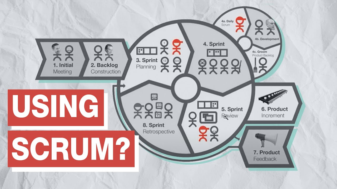How to implement Scrum using Team Foundation Server with Gerard ...