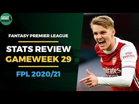 FPL Gameweek 29
