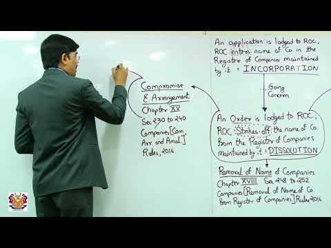 Changes in company law for CA FINAL post NCLT provisions PART-2