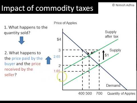 Impact of a Commodity Tax