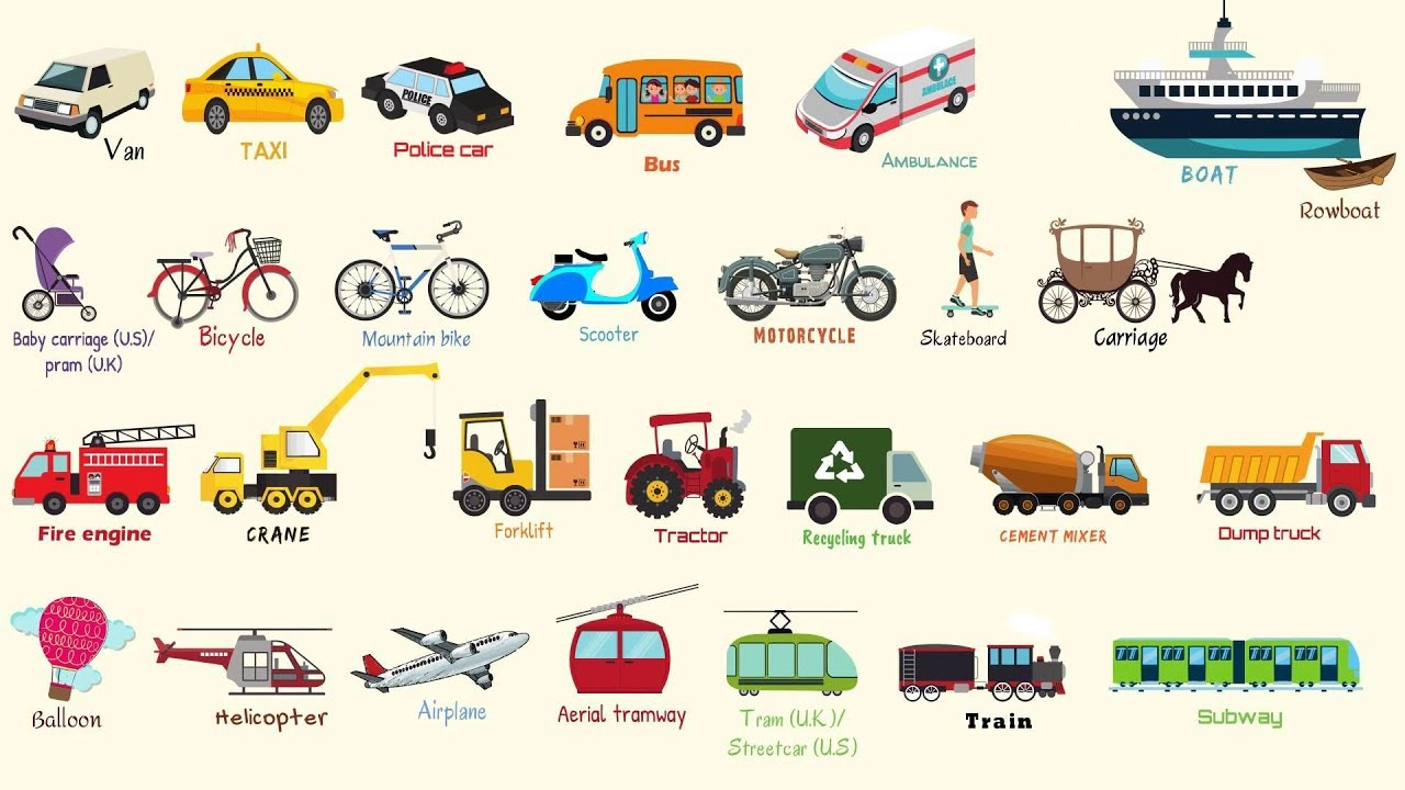 Vehicle Names: Useful Types Of Vehicles In English With