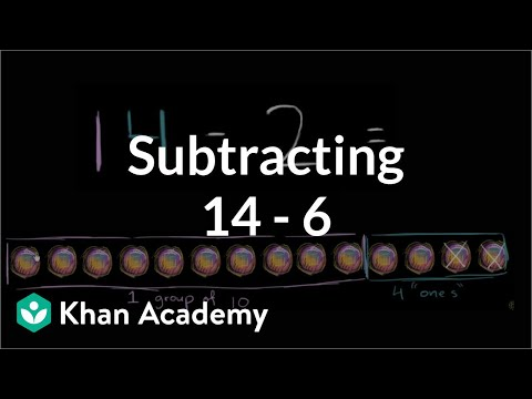 Subtracting 14 - 6   Addition and subtraction within 20   Early Math   Khan Academy