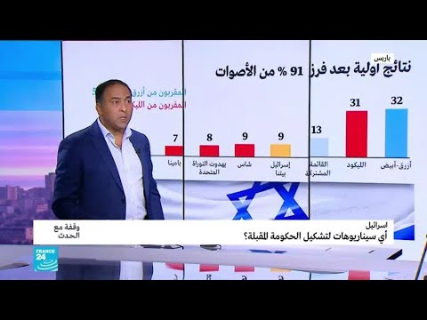 إسرائيل: هل انتهى عصر نتانياهو؟  - نشر قبل 3 ساعة
