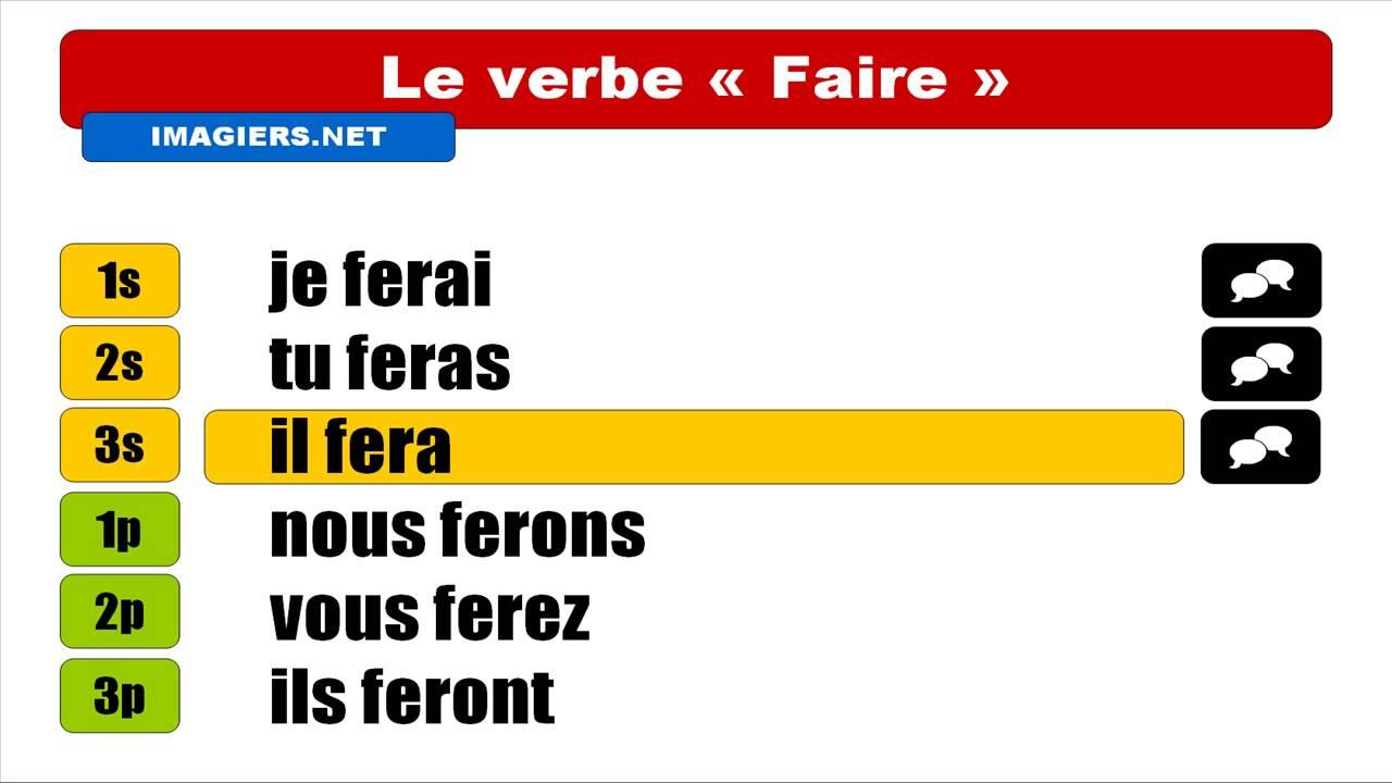 Conjugaison fran aise faire indicatif futur simple for Indicatif 86