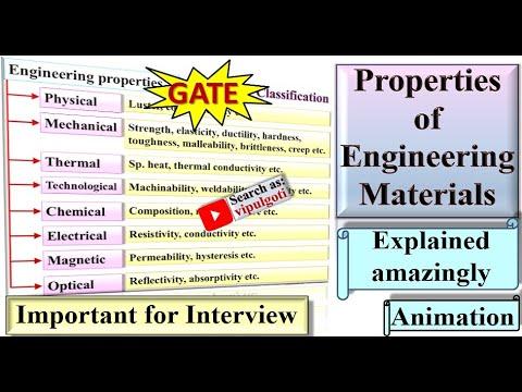Properties of materials Mechanical properties of Engineering materials gtu Important for interview