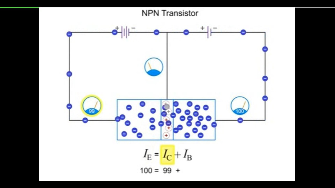 transistors how they work